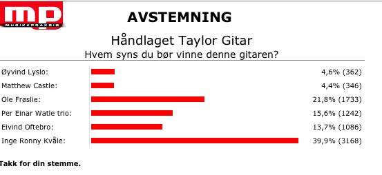 Skjermdump frå musikkpraksis.no 18. mai kl. 21:25.