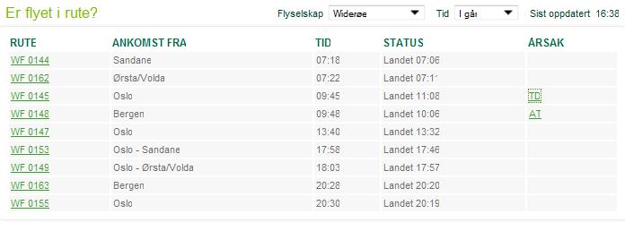 Sonja landa 11:08. Det er 33,3 km til Solvorn, der ho i følgje Sogn Avis var like før klokka 12.
